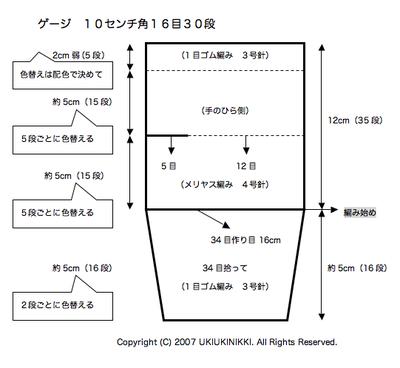 Ukiukitebukuro2